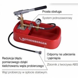 ROTHENBERGER Pompa kontrolna do szybkich prób ciśnienia RP 30 61130