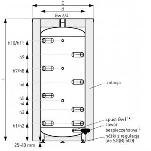 Galmet zbiornik buforowy bez wężownicy 300 litrów SG(B) 70-300000
